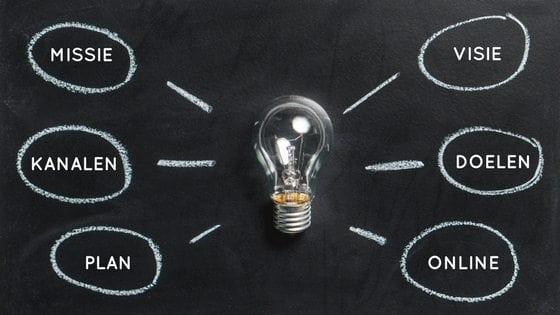 De basics: Het kiezen van de juiste strategie
